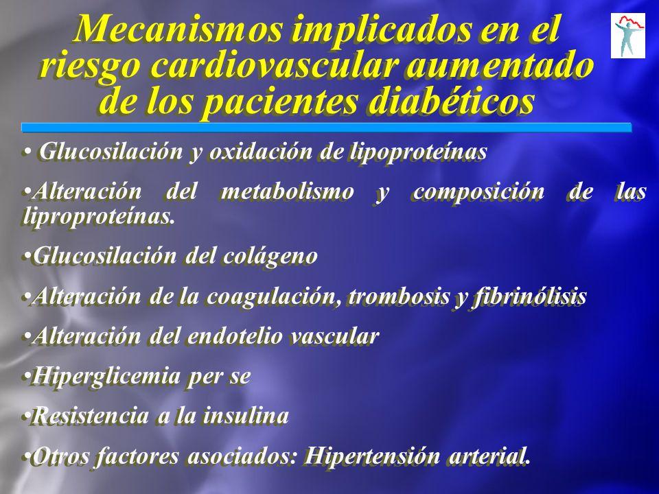 Mecanismos implicados en el riesgo cardiovascular aumentado de los pacientes diabéticos Glucosilación y oxidación de lipoproteínas Alteración del meta