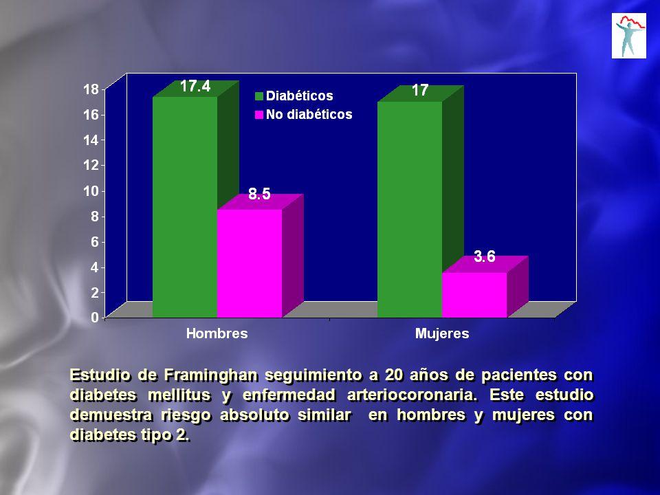 Estudio de Framinghan seguimiento a 20 años de pacientes con diabetes mellitus y enfermedad arteriocoronaria. Este estudio demuestra riesgo absoluto s