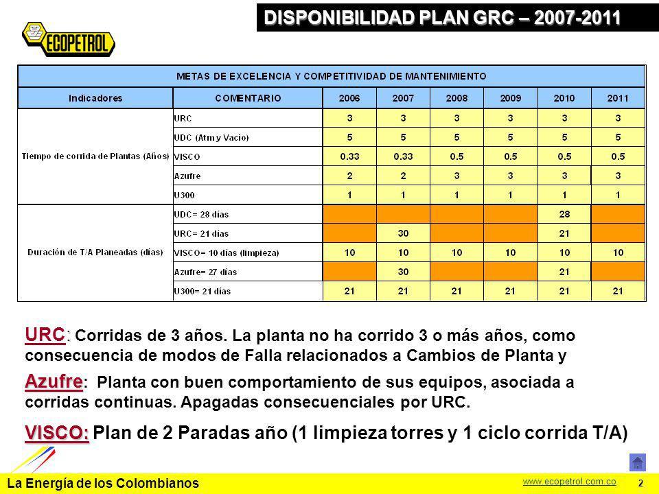 La Energía de los Colombianos www.ecopetrol.com.co 2 DISPONIBILIDAD PLAN GRC – 2007-2011 : URC: Corridas de 3 años. La planta no ha corrido 3 o más añ