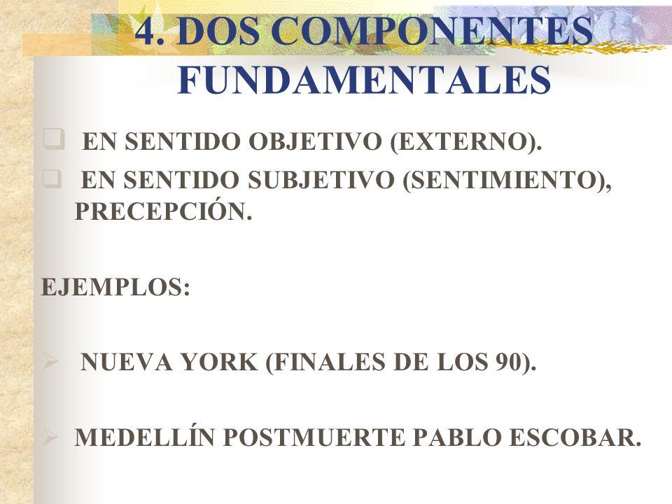 4. DOS COMPONENTES FUNDAMENTALES EN SENTIDO OBJETIVO (EXTERNO). EN SENTIDO SUBJETIVO (SENTIMIENTO), PRECEPCIÓN. EJEMPLOS: NUEVA YORK (FINALES DE LOS 9