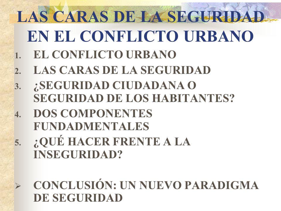 1.EL CONFLICTO URBANO CARACTERÍSTICAS DEL DESARROLLO LATINOAMERICANO: CRECIMIENTO DESPLANIFICADO.