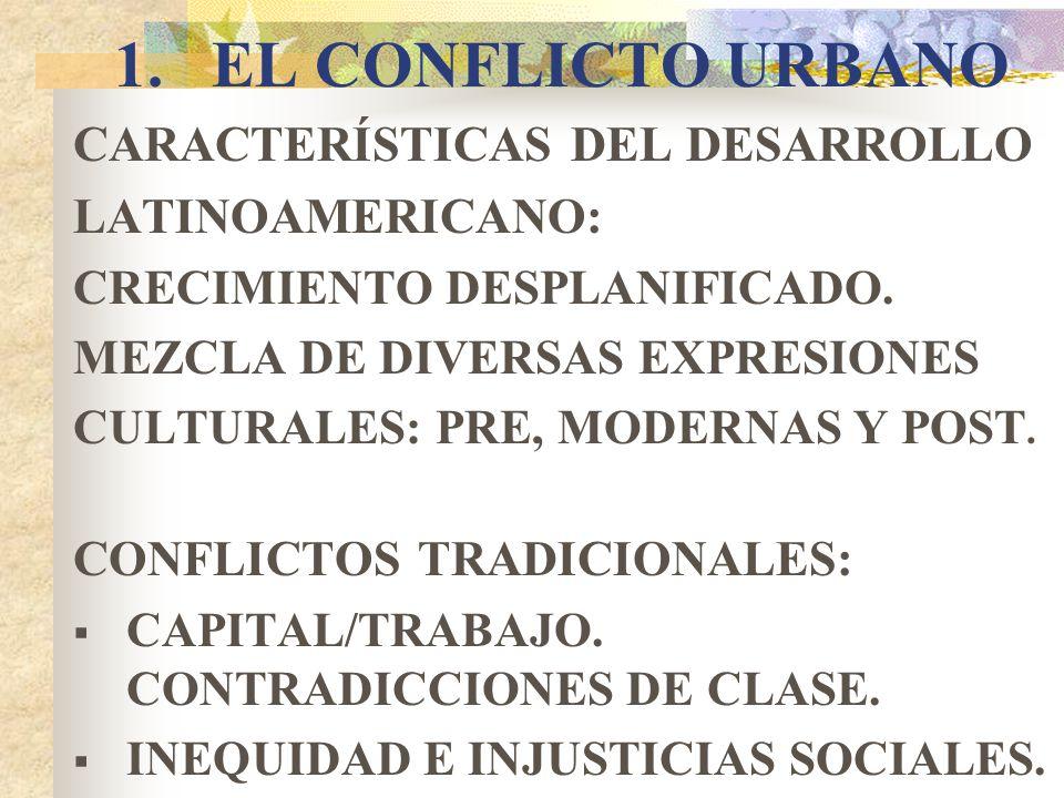 1.EL CONFLICTO URBANO CARACTERÍSTICAS DEL DESARROLLO LATINOAMERICANO: CRECIMIENTO DESPLANIFICADO. MEZCLA DE DIVERSAS EXPRESIONES CULTURALES: PRE, MODE
