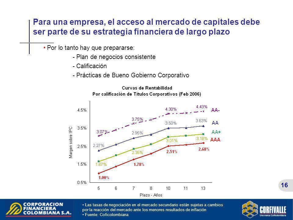 16 Para una empresa, el acceso al mercado de capitales debe ser parte de su estrategia financiera de largo plazo Por lo tanto hay que prepararse: - Pl