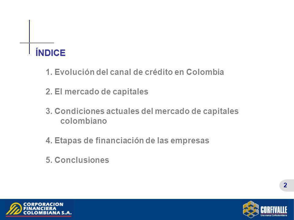 2 ÍNDICE 1. Evolución del canal de crédito en Colombia 2. El mercado de capitales 3. Condiciones actuales del mercado de capitales colombiano 4. Etapa