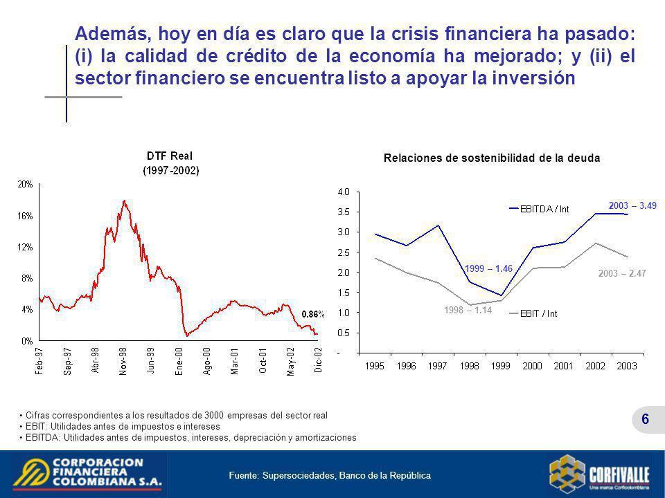 6 Además, hoy en día es claro que la crisis financiera ha pasado: (i) la calidad de crédito de la economía ha mejorado; y (ii) el sector financiero se