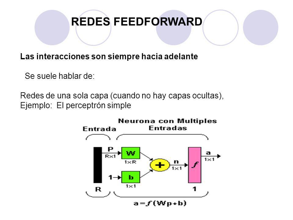 Redes de múltiples capas (cuando hay capas ocultas): Ejemplos: el perceptrón multicapa REDES FEEDFORWARD