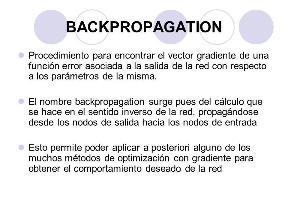 El Backpropagation Standard es el algoritmo de descenso del gradiente donde los pesos de la red son movidos a lo largo de la dirección negativa del gradiente (Es donde se minimiza para obtener T).