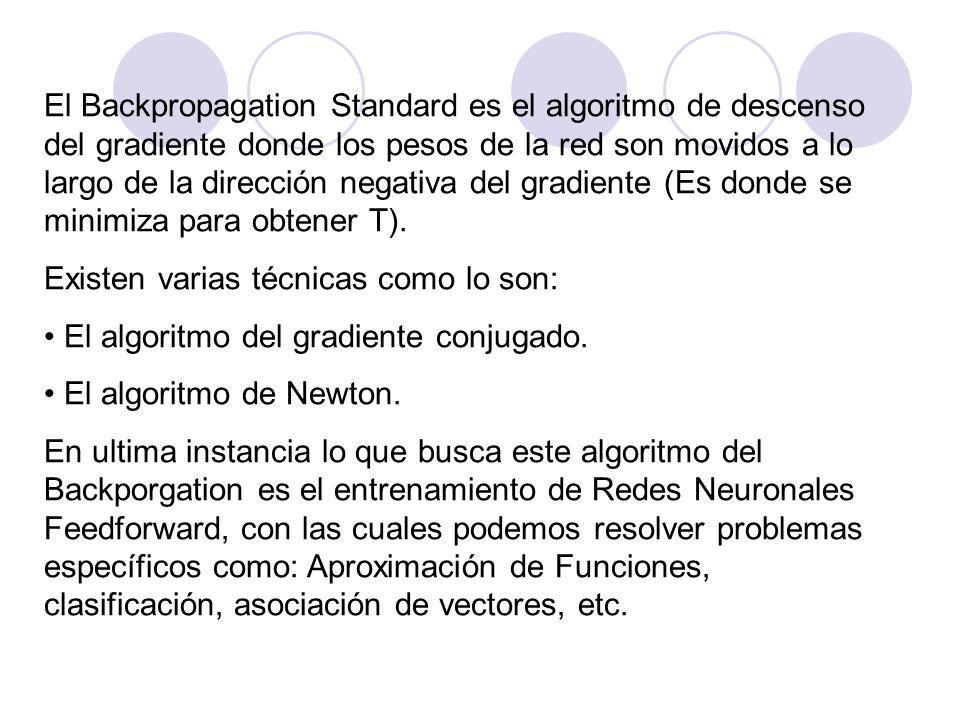 Las funciones de transferencia utilizadas para este algoritmo son: Log – sigmoid transfer function.