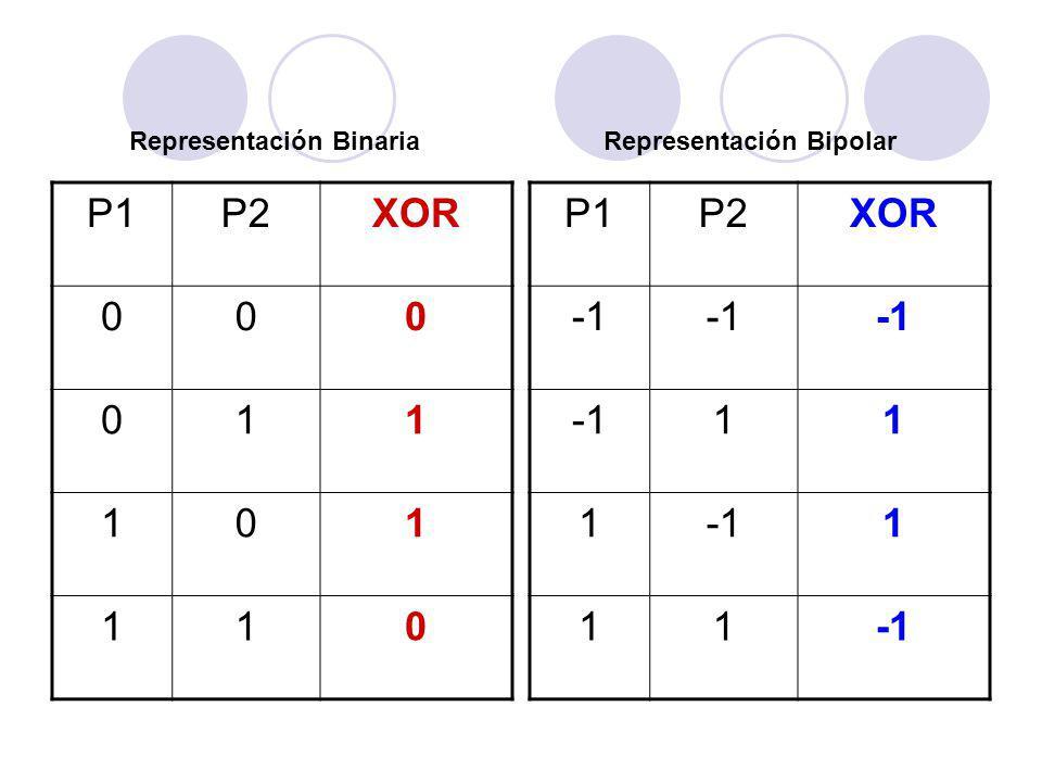 EJERCICIO 1 DE APLICACIÓN CON BACKPROPAGATION UTILIZAMOS COMPUERTA LOGICA XOR, ENTRADA BINARIA Y SALIDA BINARIA: 2 - 4 - 1 Entrada y T deseado >> p= [0 0 1 1; 0 1 0 1]; >> T= [0 1 1 0]; Creacion de la red >> net = newff (minmax (p), [4 1], {logsig ,logsig }, trainlm ); Entrenamiento >> net.trainParam.show = 25; >> net.trainParam.lr =0.02; >> net.trainParam.epochs = 400; >> net.trainParam.goal = 1e-8; >> [net,tr] = train(net,p,T); Simulación >> a = sim (net,p); >> e = T -round(a)