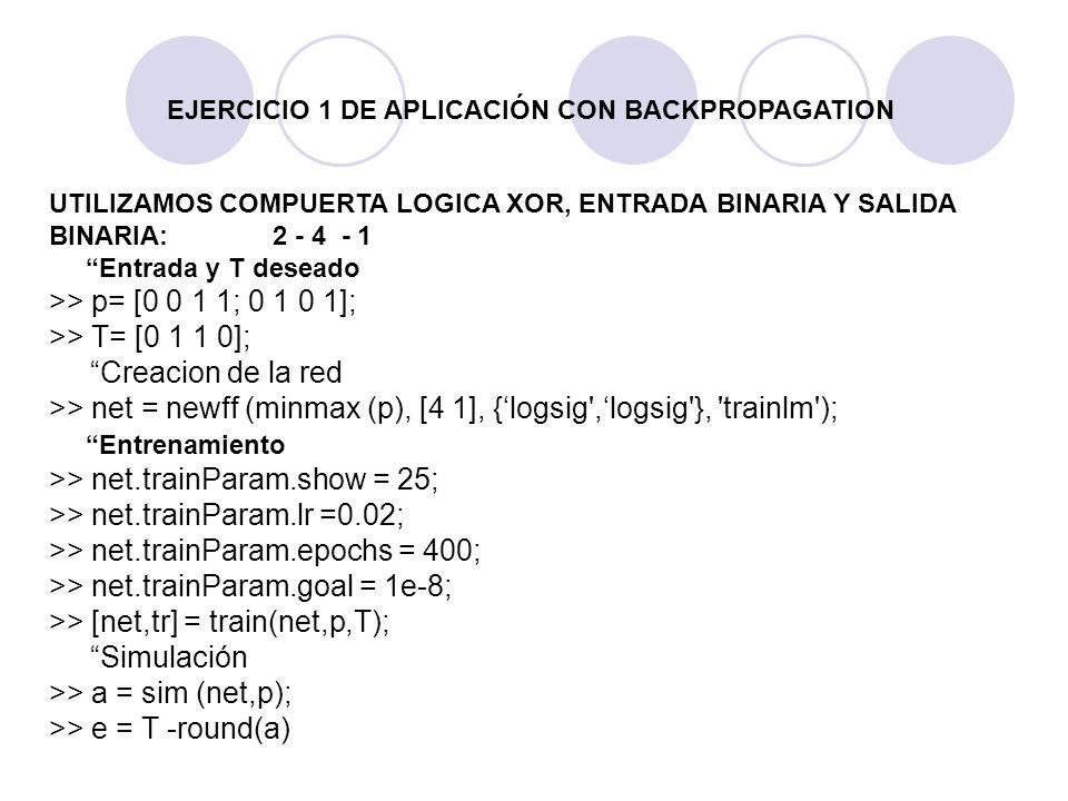 EJERCICIO 2 DE APLICACIÓN CON BACKPROPAGATION UTILIZAMOS COMPUERTA LOGICA XOR, ENTRADA BIPOLAR Y SALIDA BIPOLAR: 2 - 4 - 1: Entradas y T deseado >> p= [-1 -1 1 1; -1 1 -1 1]; >> T= [-1 1 1 -1]; Creación de la red >> net = newff (minmax (p), [4 1], { tansig , tansig }, trainlm ); Entrenamiento >> net.trainParam.show = 25; >> net.trainParam.lr =0.02; >> net.trainParam.epochs = 400; >> net.trainParam.goal = 1e-8; >> [net,tr] = train(net,p,T); Simulación >> a = sim (net,p); >> e = T -round(a)