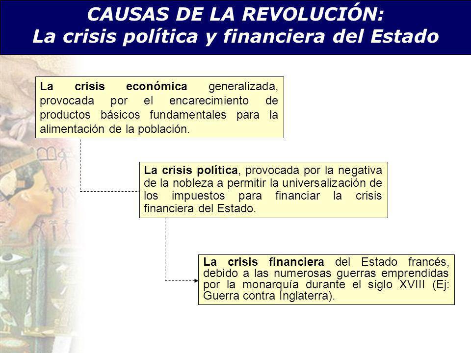 CAUSAS DE LA REVOLUCIÓN: La crisis política y financiera del Estado La crisis económica generalizada, provocada por el encarecimiento de productos bás