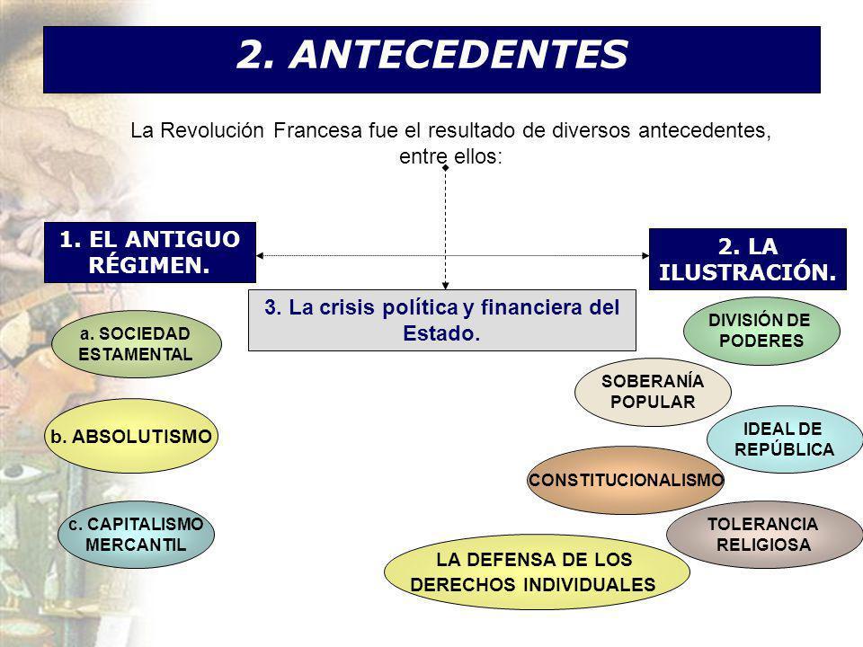 2. ANTECEDENTES La Revolución Francesa fue el resultado de diversos antecedentes, entre ellos: 1. EL ANTIGUO RÉGIMEN. 2. LA ILUSTRACIÓN. 3. La crisis