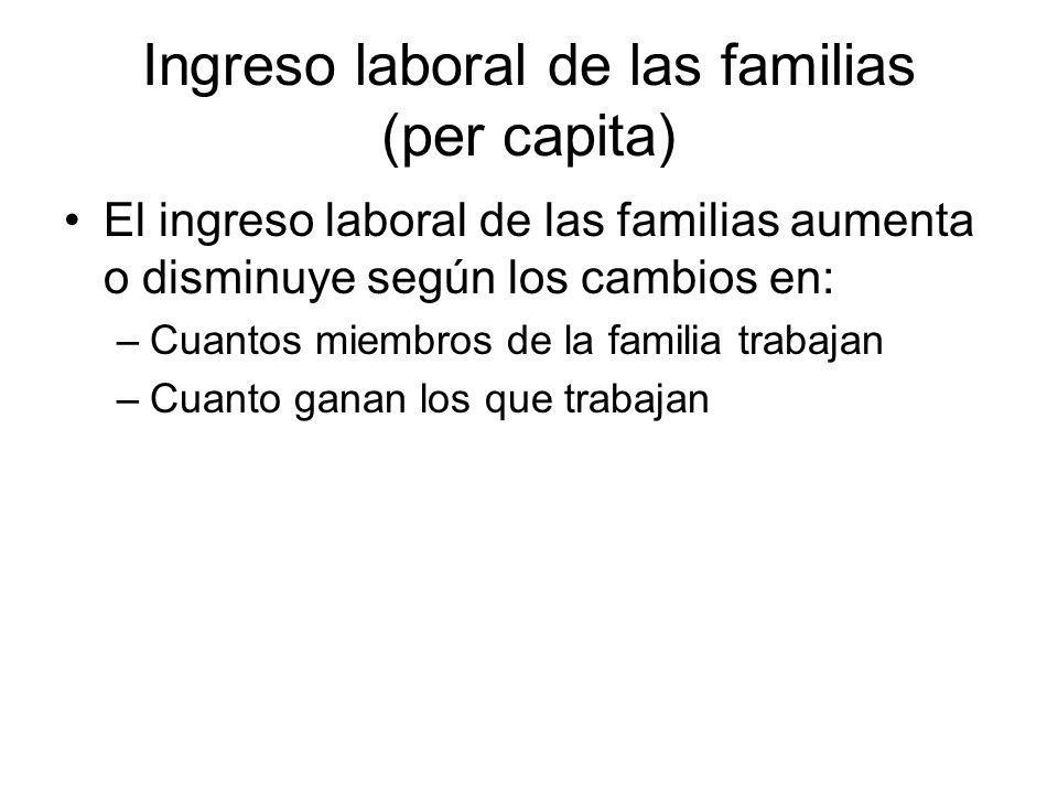 Ingreso laboral de las familias (per capita) El ingreso laboral de las familias aumenta o disminuye según los cambios en: –Cuantos miembros de la fami