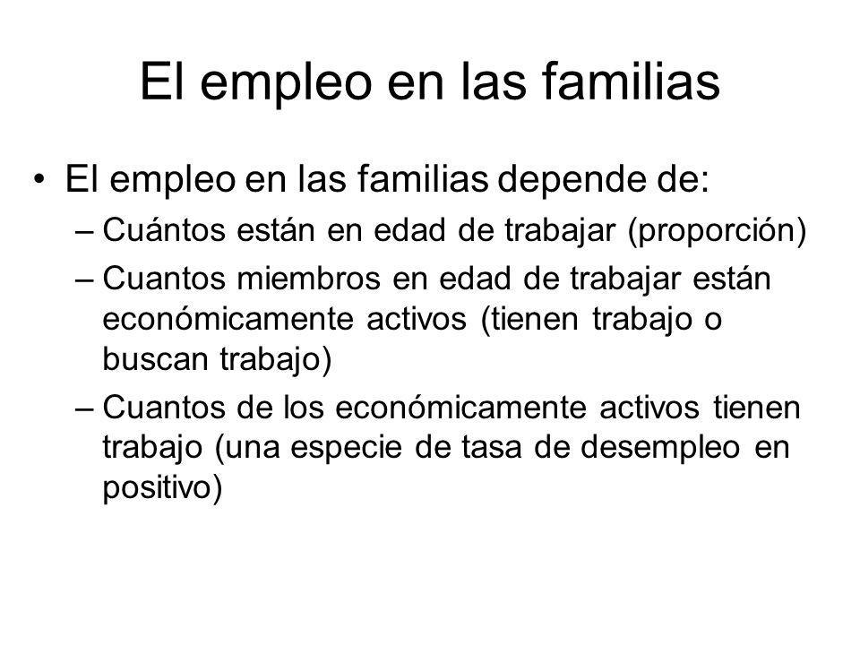 El empleo en las familias El empleo en las familias depende de: –Cuántos están en edad de trabajar (proporción) –Cuantos miembros en edad de trabajar
