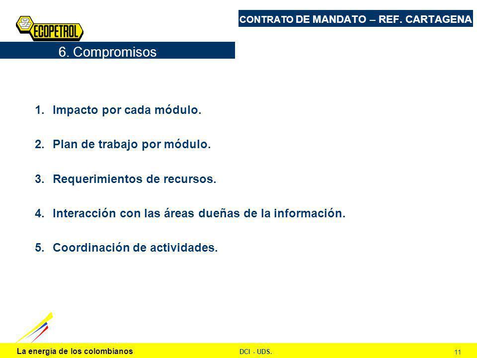 La energía de los colombianos DCI - UDS. 11 CONTRATO DE MANDATO – REF.