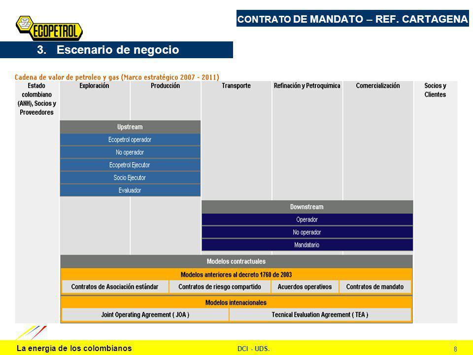 La energía de los colombianos DCI - UDS. 8 CONTRATO DE MANDATO – REF.