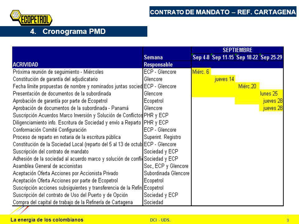 La energía de los colombianos DCI - UDS. 9 CONTRATO DE MANDATO – REF. CARTAGENA 4. Cronograma PMD
