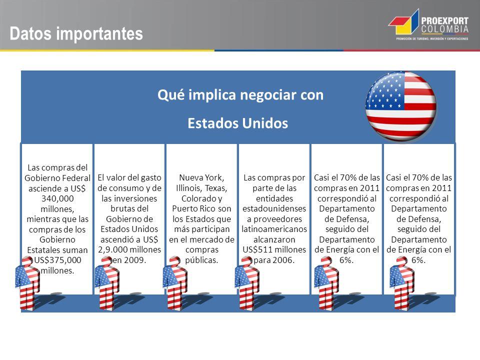 Qué implica negociar con Estados Unidos Las compras del Gobierno Federal asciende a US$ 340,000 millones, mientras que las compras de los Gobierno Est