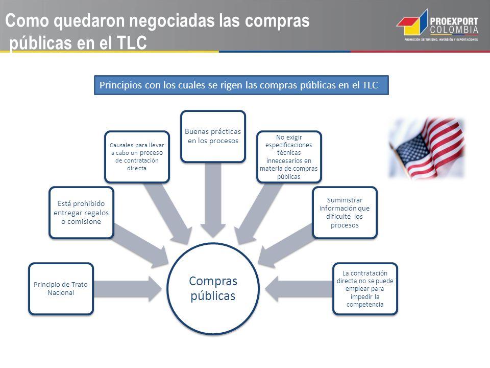 Compras públicas Principio de Trato Nacional Está prohibido entregar regalos o comisione Causales para llevar a cabo un proceso de contratación direct