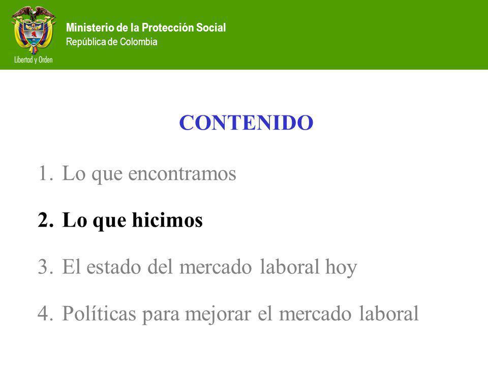 Ministerio de la Protección Social República de Colombia CONTENIDO 1.Lo que encontramos 2.Lo que hicimos 3.El estado del mercado laboral hoy 4.Polític