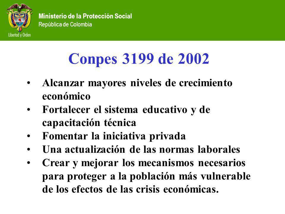 Ministerio de la Protección Social República de Colombia Conpes 3199 de 2002 Alcanzar mayores niveles de crecimiento económico Fortalecer el sistema e
