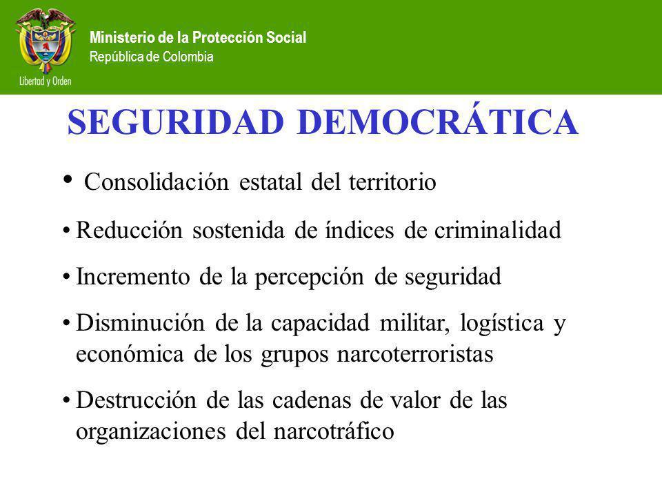 Ministerio de la Protección Social República de Colombia SEGURIDAD DEMOCRÁTICA Consolidación estatal del territorio Reducción sostenida de índices de