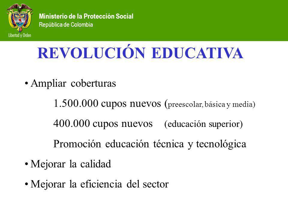 Ministerio de la Protección Social República de Colombia REVOLUCIÓN EDUCATIVA Ampliar coberturas 1.500.000 cupos nuevos ( preescolar, básica y media)