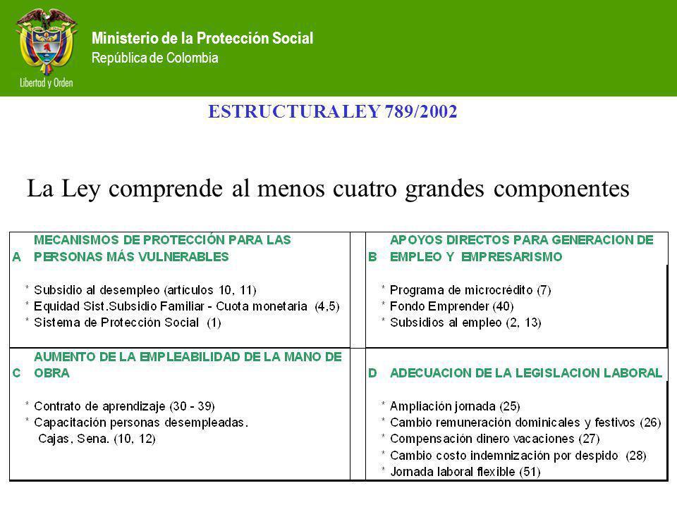 Ministerio de la Protección Social República de Colombia ESTRUCTURA LEY 789/2002 La Ley comprende al menos cuatro grandes componentes