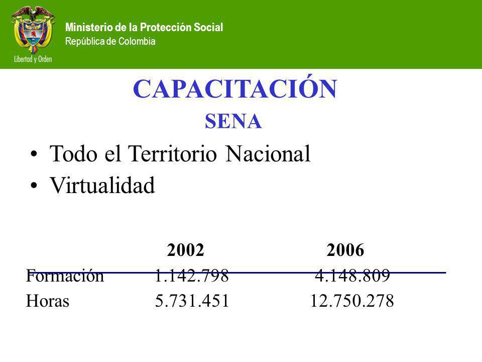 Ministerio de la Protección Social República de Colombia CAPACITACIÓN SENA Todo el Territorio Nacional Virtualidad 2002 2006 Formación 1.142.7984.148.