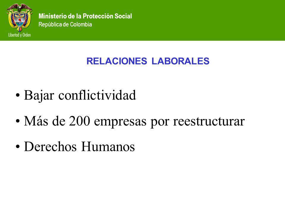 Ministerio de la Protección Social República de Colombia RELACIONES LABORALES Bajar conflictividad Más de 200 empresas por reestructurar Derechos Huma