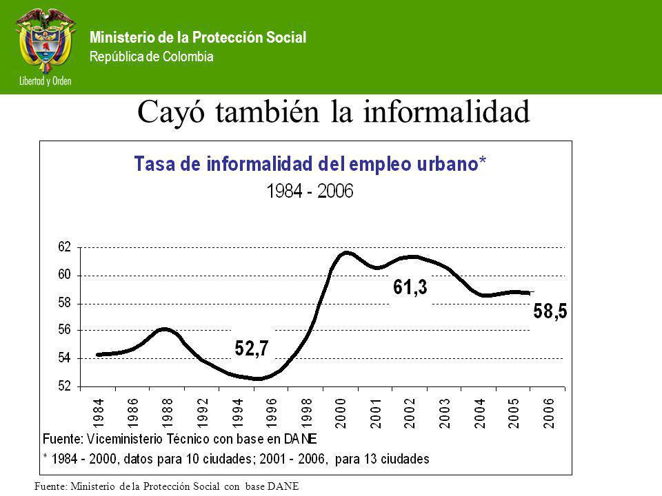 Ministerio de la Protección Social República de Colombia Cayó también la informalidad Fuente: Ministerio de la Protección Social con base DANE