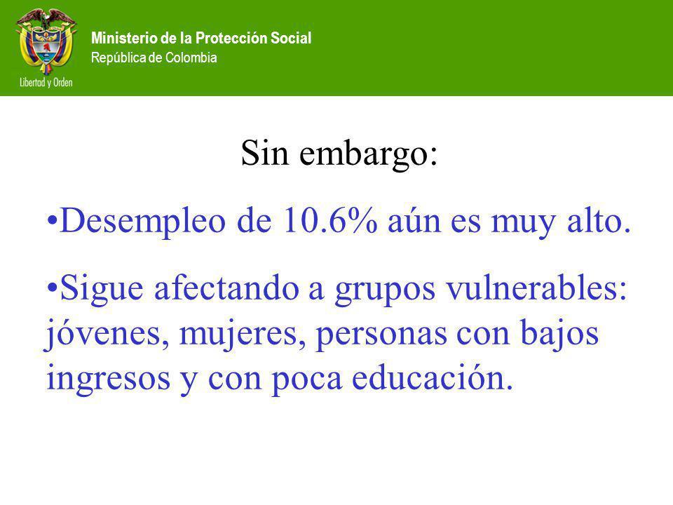 Ministerio de la Protección Social República de Colombia Sin embargo: Desempleo de 10.6% aún es muy alto. Sigue afectando a grupos vulnerables: jóvene