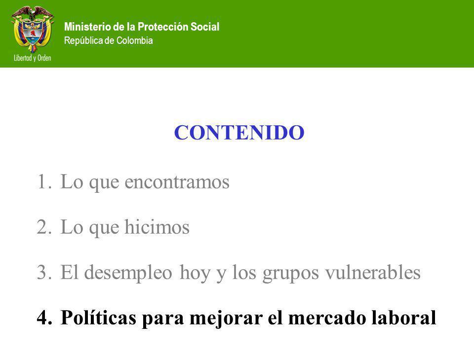 Ministerio de la Protección Social República de Colombia CONTENIDO 1.Lo que encontramos 2.Lo que hicimos 3.El desempleo hoy y los grupos vulnerables 4