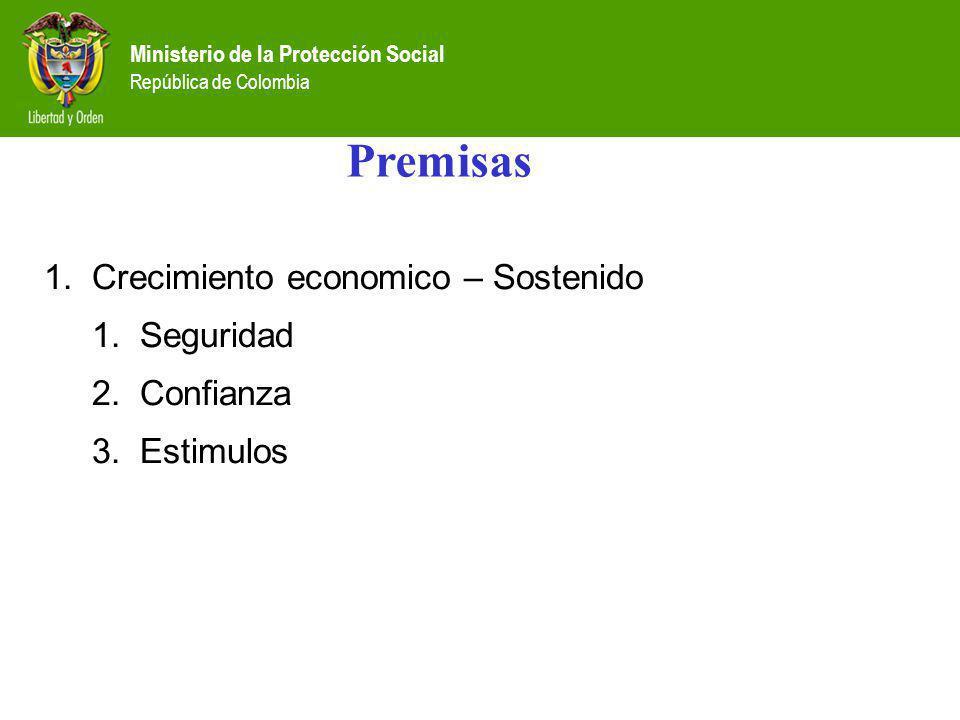 Ministerio de la Protección Social República de Colombia 1.Crecimiento economico – Sostenido 1.Seguridad 2.Confianza 3.Estimulos Premisas