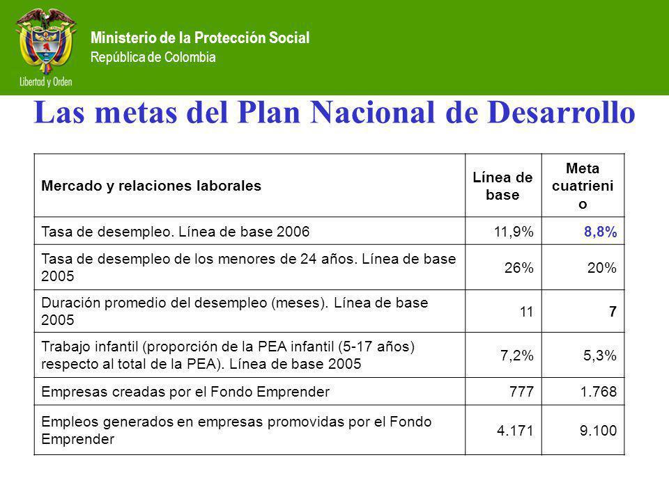 Ministerio de la Protección Social República de Colombia Las metas del Plan Nacional de Desarrollo Mercado y relaciones laborales Línea de base Meta c