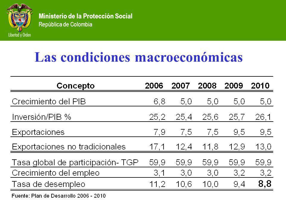 Ministerio de la Protección Social República de Colombia Las condiciones macroeconómicas