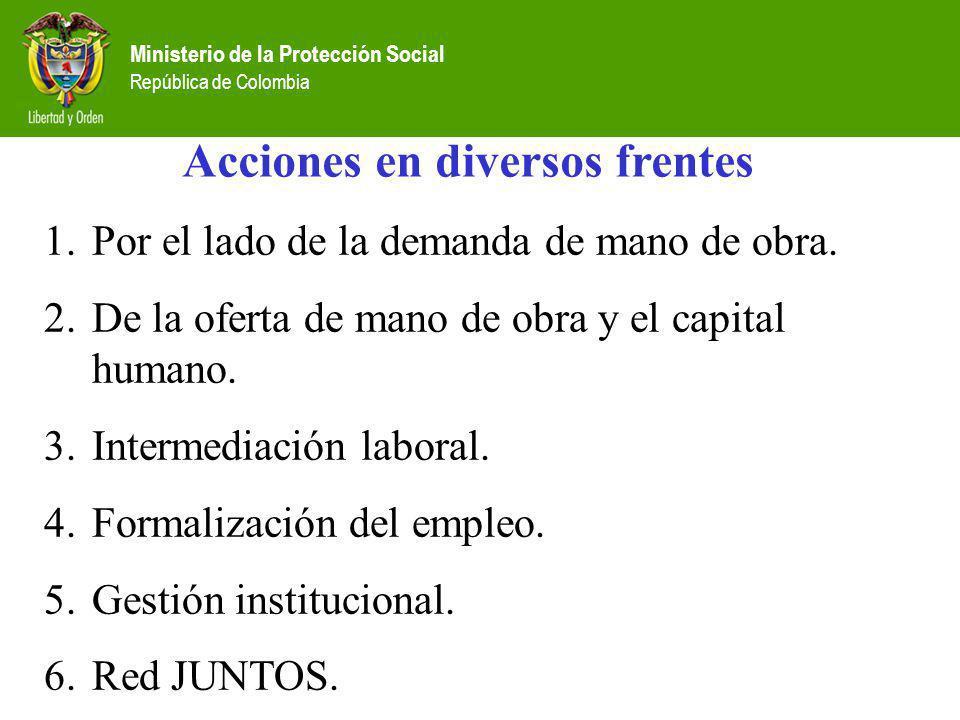 Ministerio de la Protección Social República de Colombia Acciones en diversos frentes 1.Por el lado de la demanda de mano de obra. 2.De la oferta de m