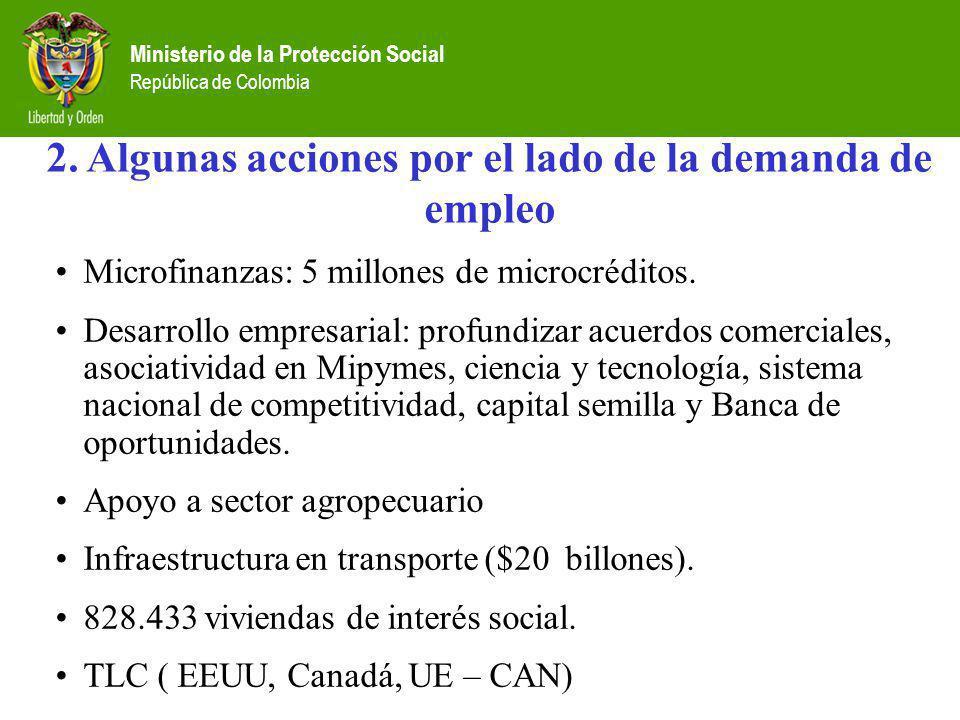 Ministerio de la Protección Social República de Colombia 2. Algunas acciones por el lado de la demanda de empleo Microfinanzas: 5 millones de microcré
