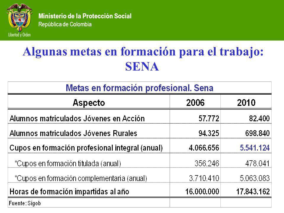 Ministerio de la Protección Social República de Colombia Algunas metas en formación para el trabajo: SENA