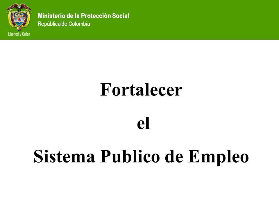 Ministerio de la Protección Social República de Colombia Fortalecer el Sistema Publico de Empleo