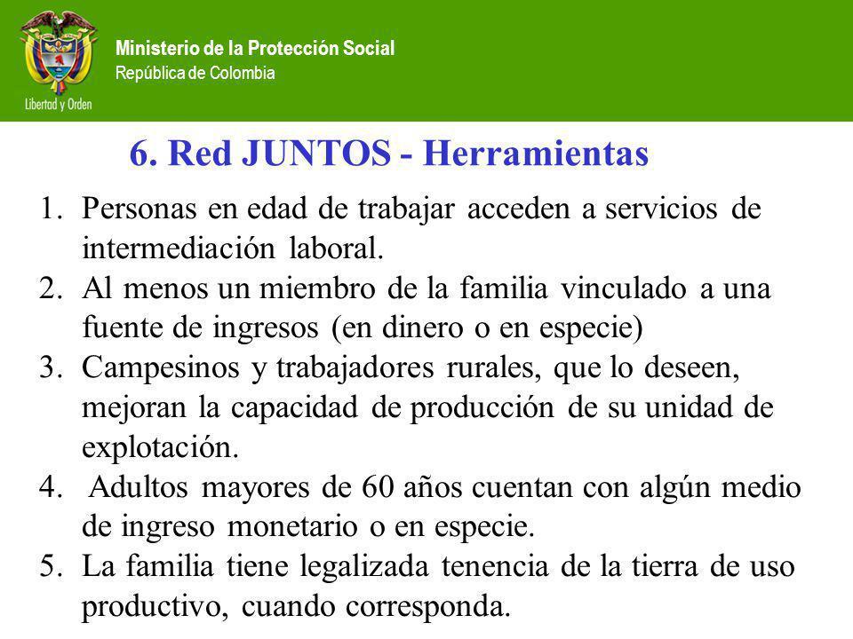 Ministerio de la Protección Social República de Colombia 6. Red JUNTOS - Herramientas 1.Personas en edad de trabajar acceden a servicios de intermedia