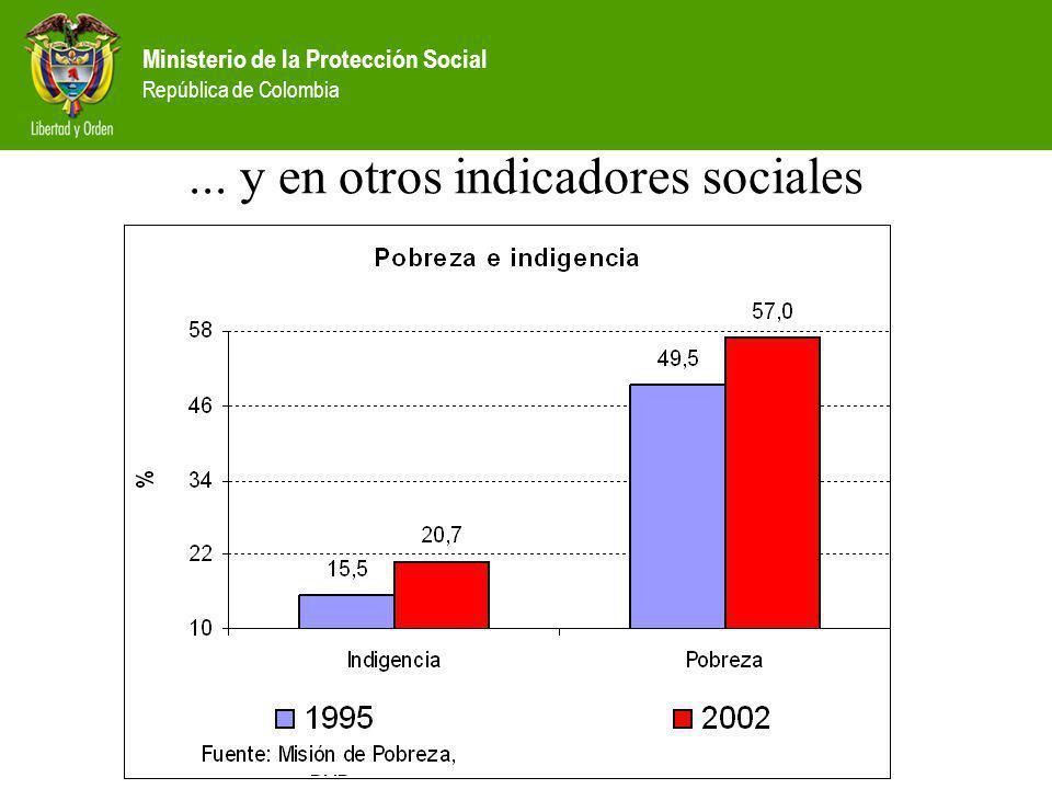 Ministerio de la Protección Social República de Colombia... y en otros indicadores sociales