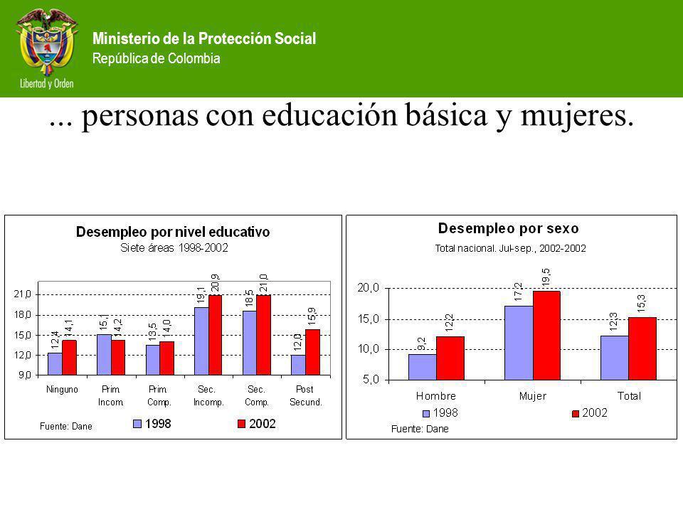 Ministerio de la Protección Social República de Colombia... personas con educación básica y mujeres.