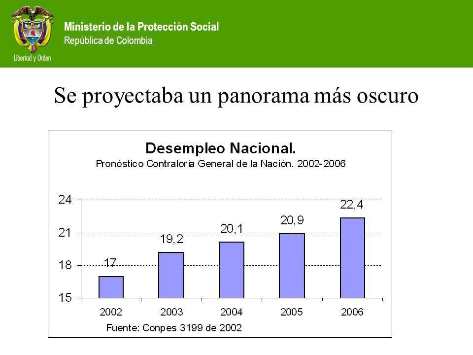 Ministerio de la Protección Social República de Colombia Se proyectaba un panorama más oscuro