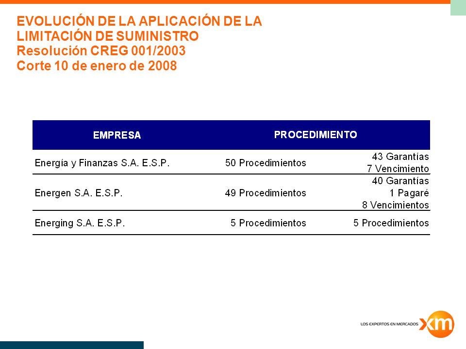 EVOLUCIÓN DE LA APLICACIÓN DE LA LIMITACIÓN DE SUMINISTRO Resolución CREG 001/2003 Corte 10 de enero de 2008