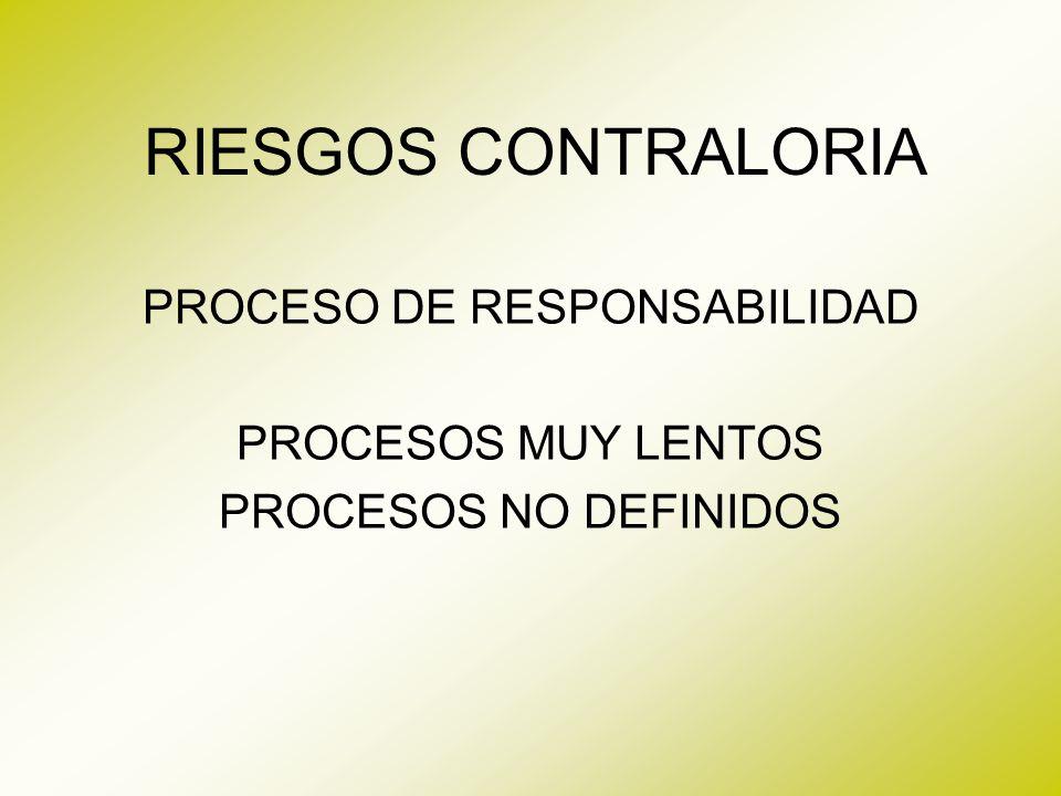 RIESGOS CONTRALORIA PROCESO DE RESPONSABILIDAD PROCESOS MUY LENTOS PROCESOS NO DEFINIDOS