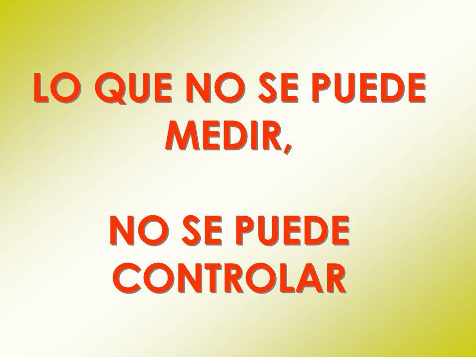 LO QUE NO SE PUEDE MEDIR, NO SE PUEDE CONTROLAR LO QUE NO SE PUEDE MEDIR, NO SE PUEDE CONTROLAR