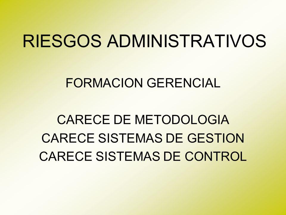 RIESGOS ADMINISTRATIVOS FORMACION GERENCIAL CARECE DE METODOLOGIA CARECE SISTEMAS DE GESTION CARECE SISTEMAS DE CONTROL
