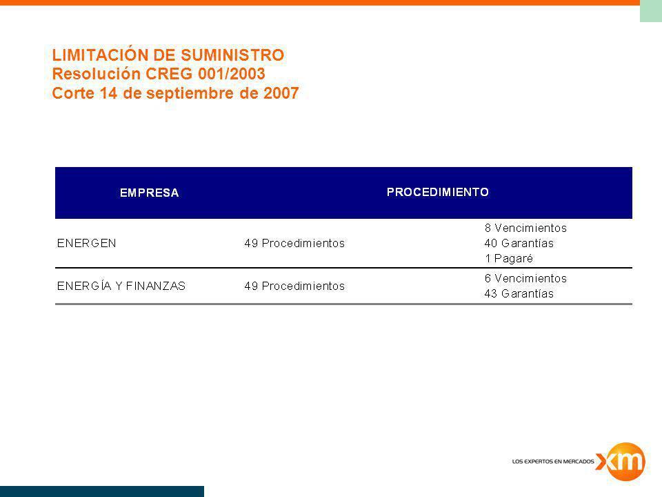LIMITACIÓN DE SUMINISTRO Resolución CREG 001/2003 Corte 14 de septiembre de 2007
