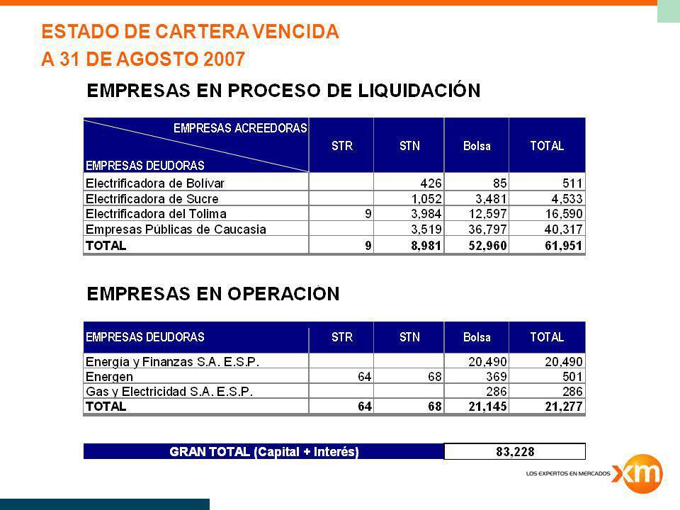 ESTADO DE DEUDA TOTAL TRANSACCIONES EN BOLSA, SERVICIOS STN Y STR Sucre y Magangué Tolima y Bolivar Chocó Caucasia Emcali Chocó Tolima